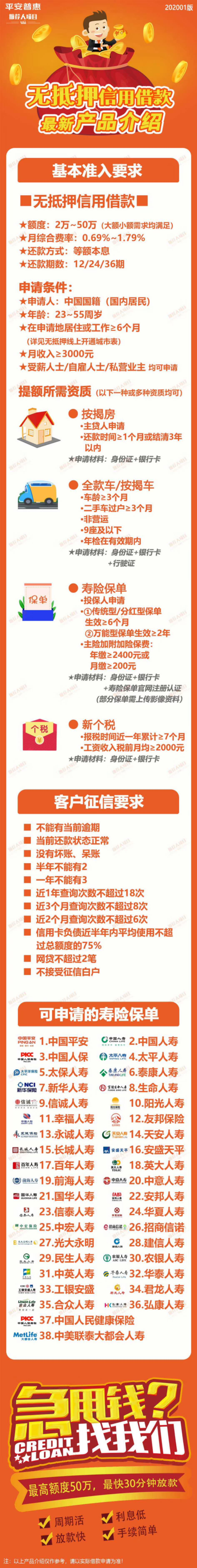 平安普惠易贷产品介绍